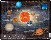 Puzzle Cadre - Zonnestelsel (en Hollandais)