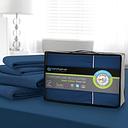 Bedgear Hyper-Cotton™ Split King Sheet Set, Navy