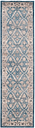 "Home Accents Sofia 2'2"" x 6' Rug, Blue/Beige"