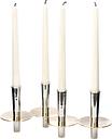 Klong Kluster candlestick
